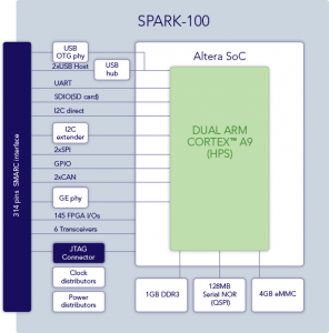 spark100_diagram