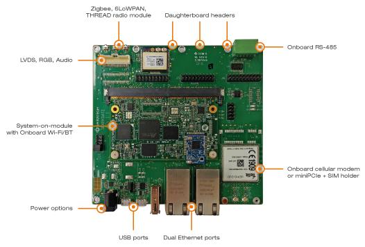 SparkGate-7 IoT Linux Gateway: Thread, Zigbee, WiFi